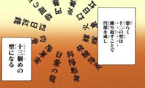 鬼滅の刃(きめつのやいば)192話ネタバレ|十三番目の型の秘密