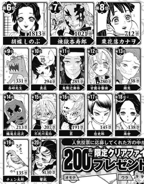 【人気投票結果】鬼滅の刃(きめつのやいば)人気キャラクターランキングを順に紹介!