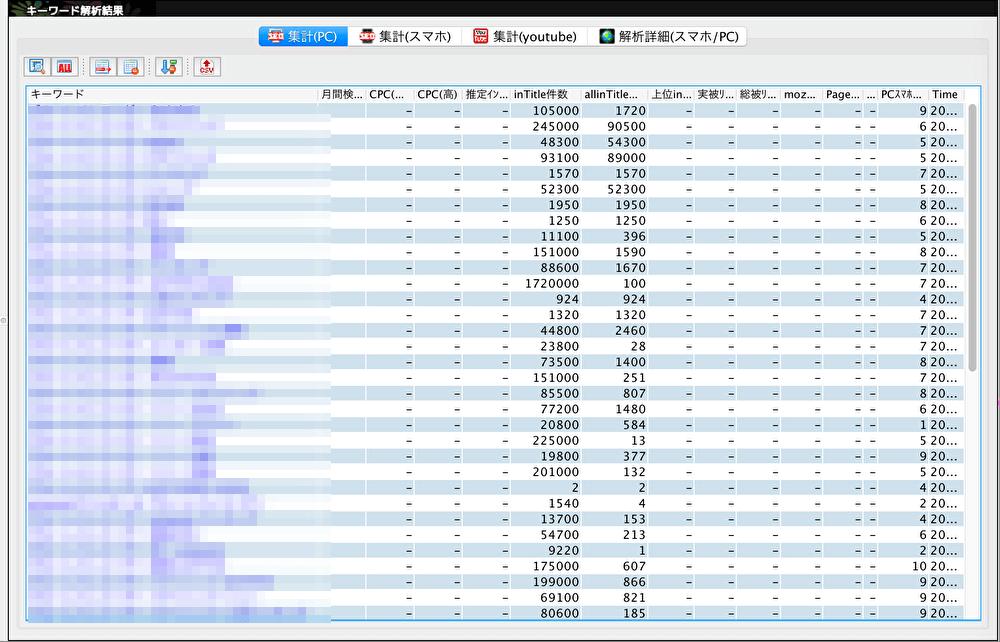 キーワード選定ツールCOMPASS(コンパス)を使う手順を公開|お宝キーワード選定手順